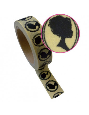 Masking tape - Appareils anciens